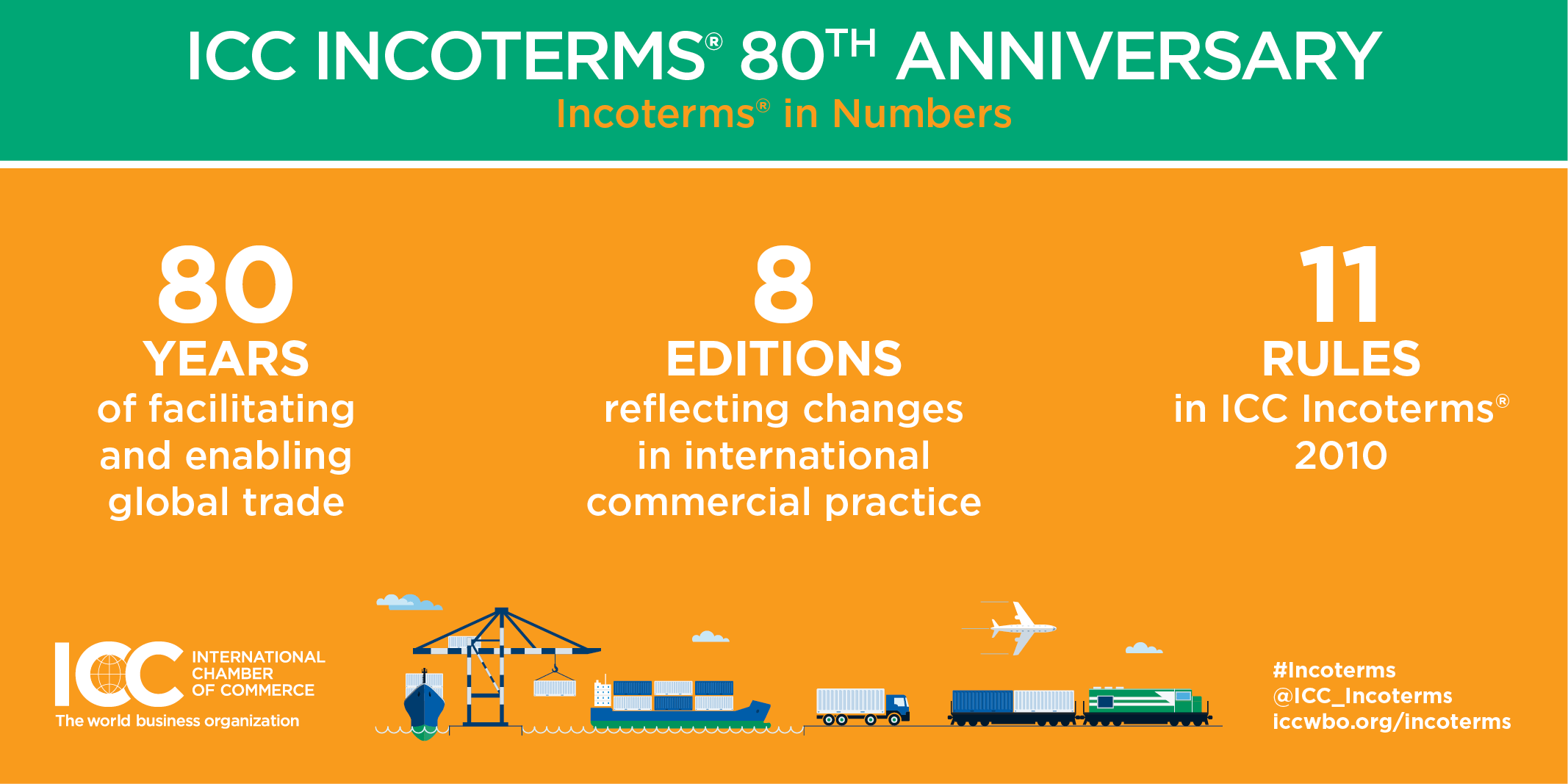 1626 Incoterms in Numbers